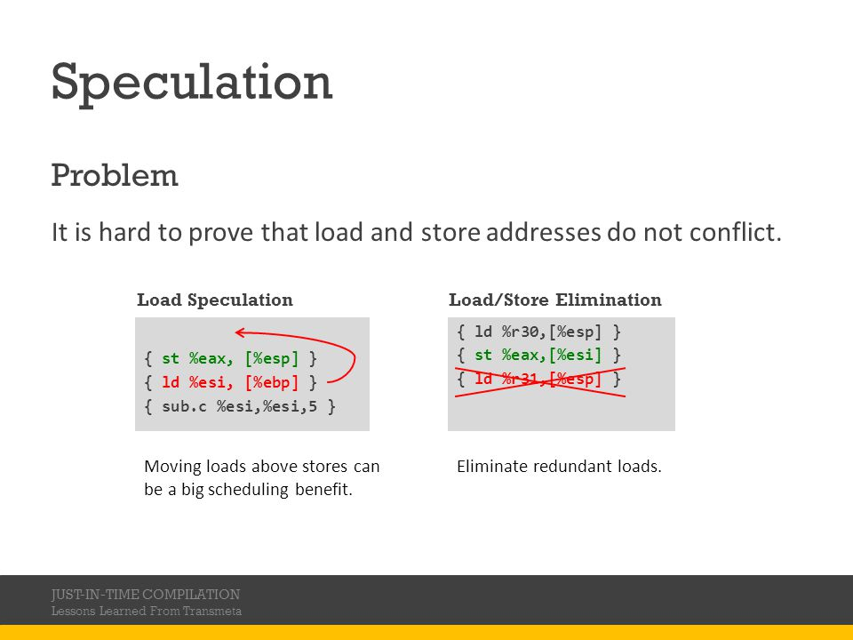 Speculation Problem. It is hard to prove that load and store addresses do not conflict. { ld %r30,[%esp] }